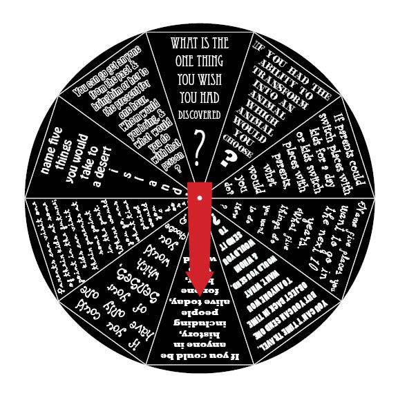 Table Talk Wheel Feature Image